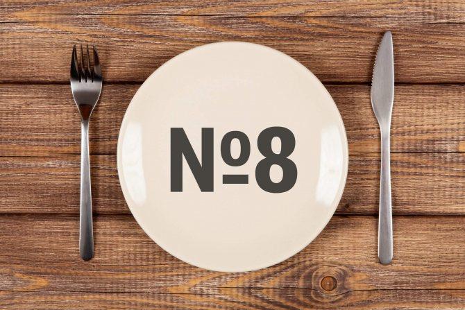 Лечебное диетическое питание по певзнеру – столовые диеты № 1–15. лечебная диета. стол №3 по певзнеру. продукты, менюдиагностика и лечение печени и желчного пузыря