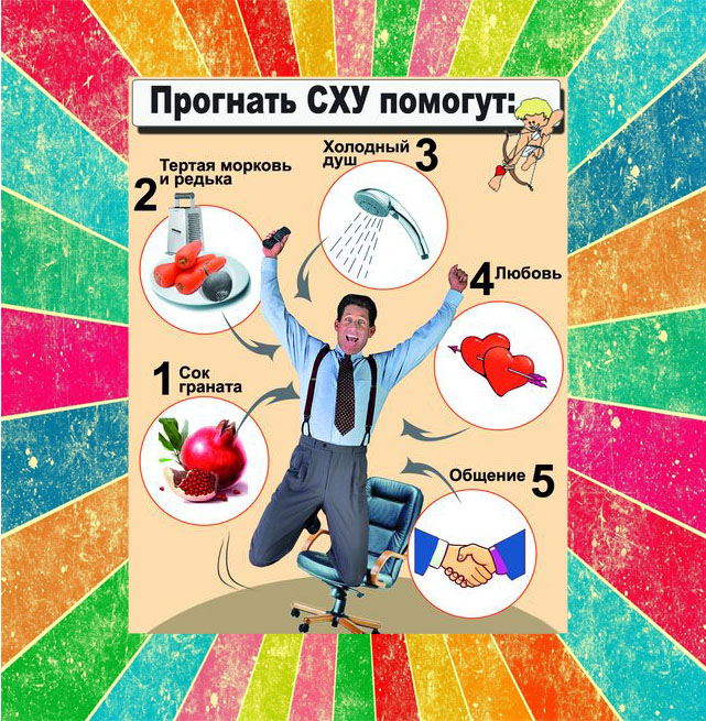 Хроническая усталость (упадок сил, сху)