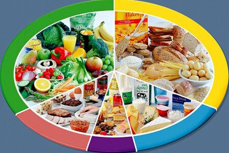 Как правильно организовать питание при недостаточности щитовидной железы у женщин (при гипотиреозе)
