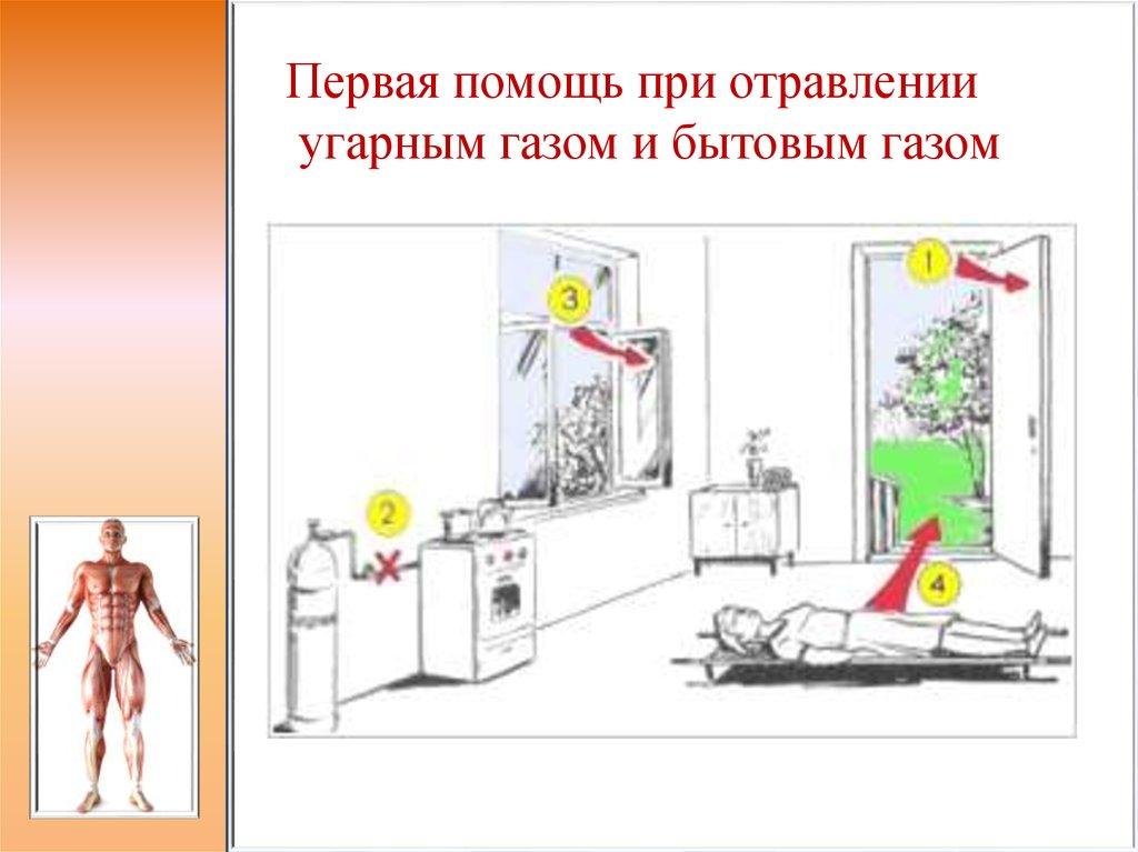 Отравление угарным газом. первая помощь при  отравлении.