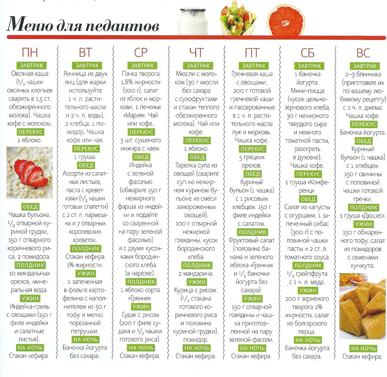 настоящая правильное питание меню с картинками движение поршня