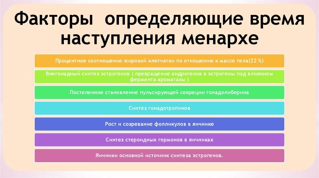 Андрогены. ингибин. эстрогены. тестостерон. лютропин. фоллитропин. гормоны семенников и их эффекты в организме.