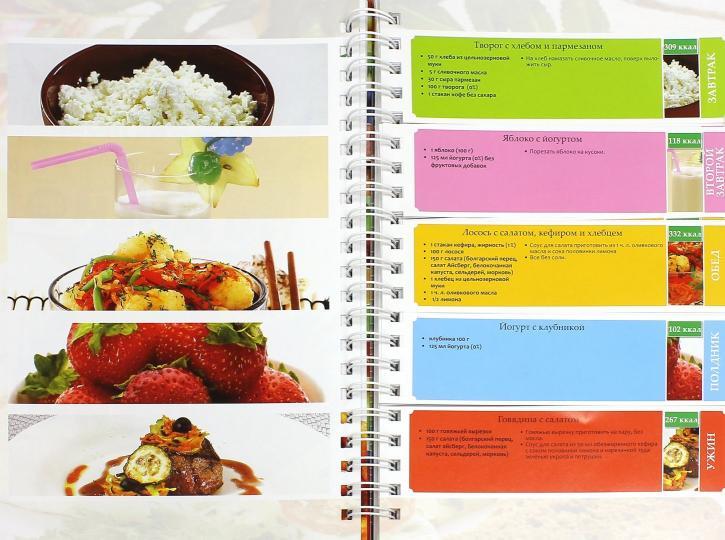 Сайты меню для похудения