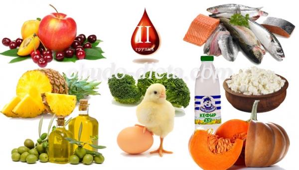 Питание при грибковых заболеваниях кожи