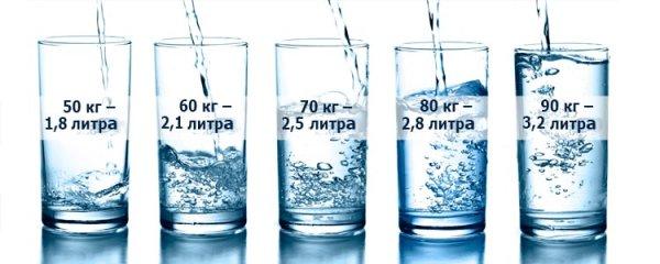Пить минимум 8 стаканов воды в день уже не нужно. - запись пользователя milliondollarbaby (модный критик) (id1234027) в сообществе все о красоте в категории полезная информация и статьи - babyblog.ru