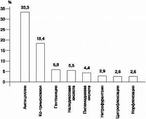 Система похудения милы гриценко. диета от милы гриценко