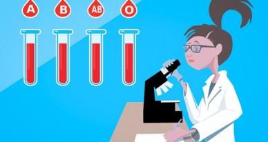 Как группа крови влияет на здоровье человека | food and health