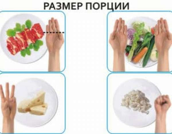 Правильная диета при дуодените двенадцатиперстной кишки, что можно и нельзя, меню на неделю с рецептами