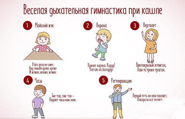 Лечение бронхита у детей в домашних условиях: быстро и эффективно