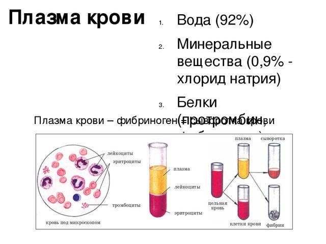 Вакцины: нужноли бояться прививок