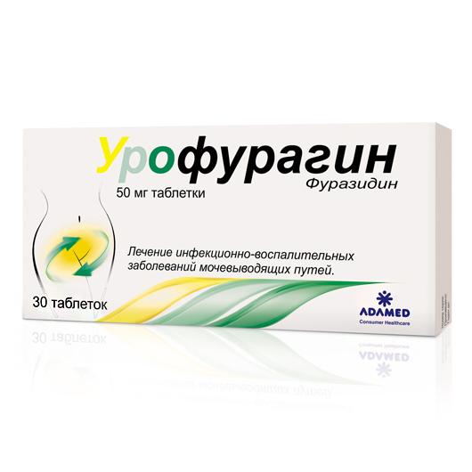 Результаты применения урофурагина при простатите