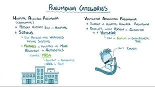 Может ли при пневмонии болеть спина?
