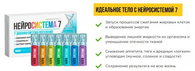 Таблетки «аминалон»: инструкция, цена, аналоги и отзывы