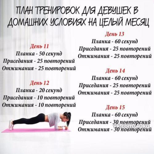 Почему высокоинтенсивная интервальная тренировка лучше всего подходят для похудения