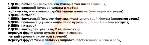 Строгий Вариант Диеты Любимая Отзывы.