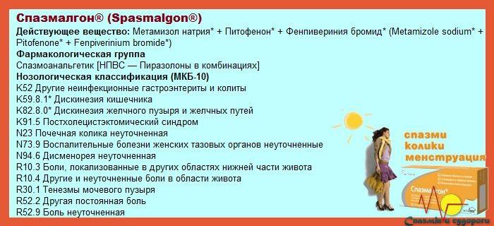 Что такое эндонорм?
