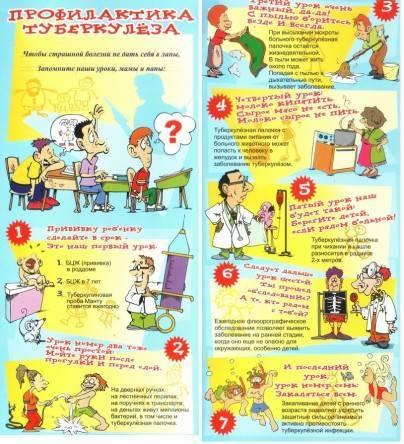 Выявление туберкулеза у детей и подростков
