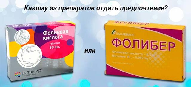Фолиевая кислота: инструкция по применению, аналоги и отзывы, цены в аптеках россии
