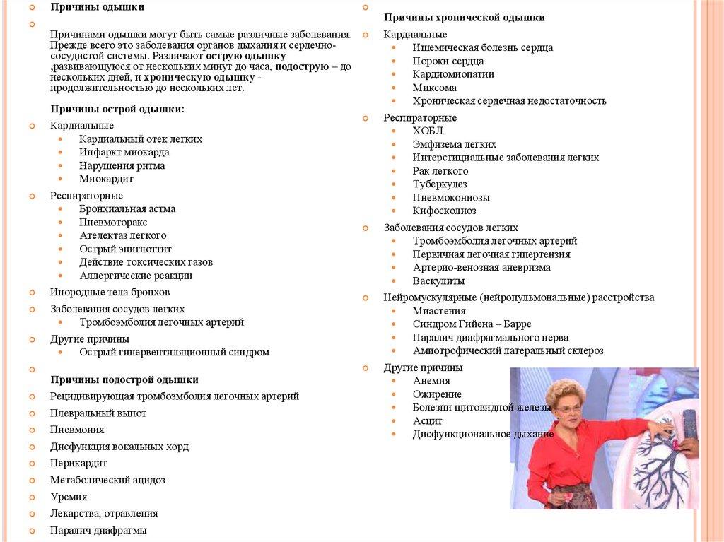 Основные проявления бронхиальной астмы: первые признаки и основные симптомы