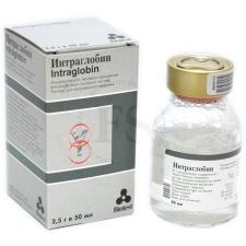 Иммуноглобулин человека нормальный