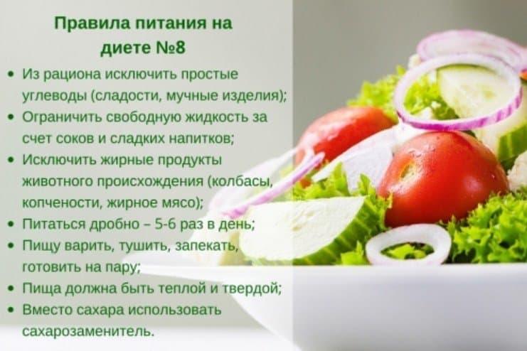 Лечебная диета. стол № 14 по певзнеру. продукты, меню