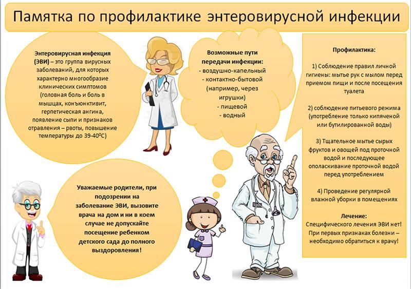 Энтеровирусная инфекция у детей и взрослых: признаки, лечение