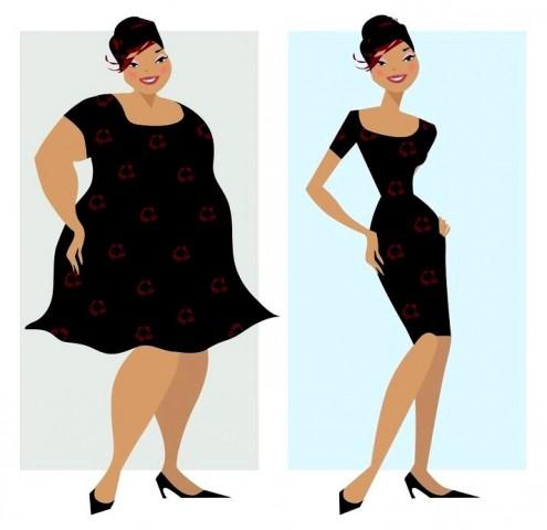 Диеты, позволяющие похудеть за месяц на 15 кг: меню на каждый день