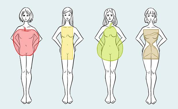 Фигура перевернутый треугольник. подбор фасонов одежды в гардероб. диета и упражнения для похудения.