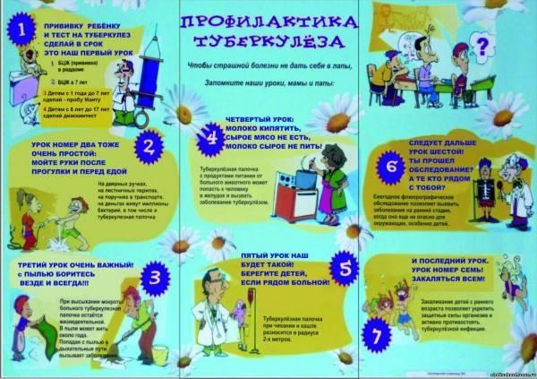 Профилактика туберкулеза у детей и подростков: в чем заключается?