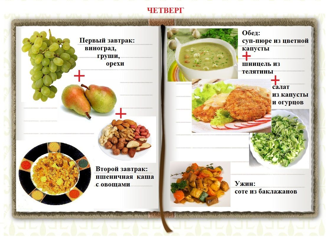 5 готовых вариантов меню на неделю для похудения и диеты