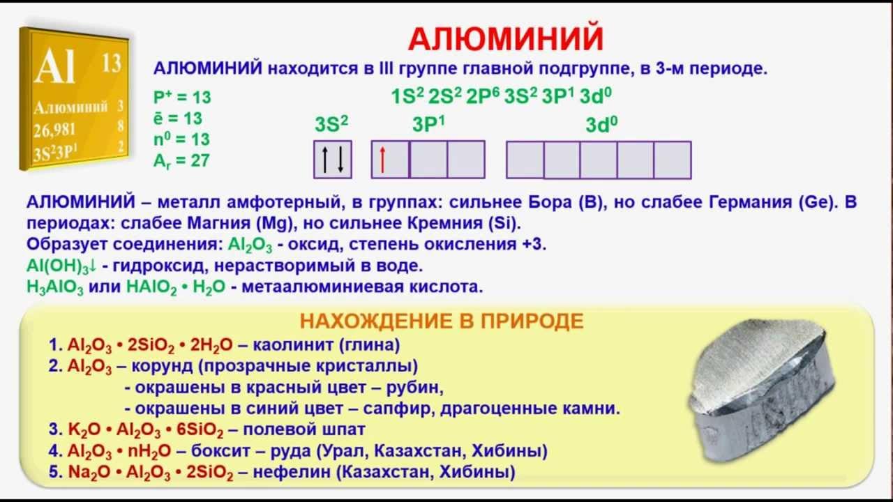 Гидроксид алюминия - aluminium hydroxide - qwe.wiki