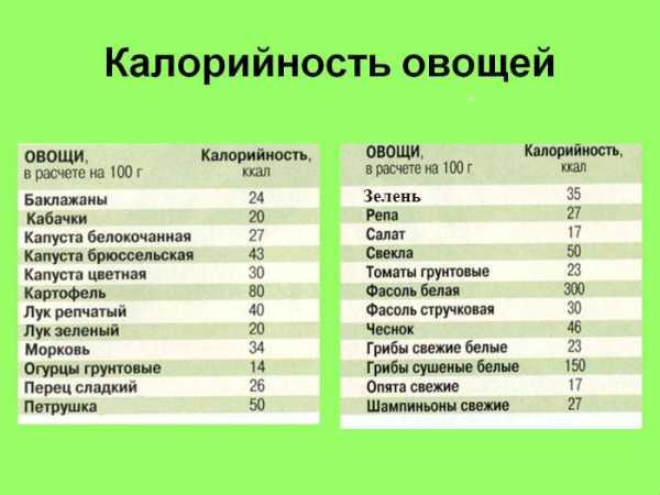 Зелень для салатов: виды, описание, выбор