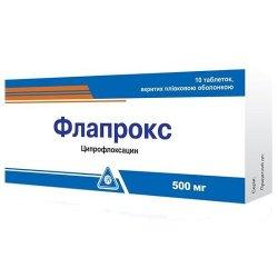 Ципрофлоксацин (ciprofloxacin)