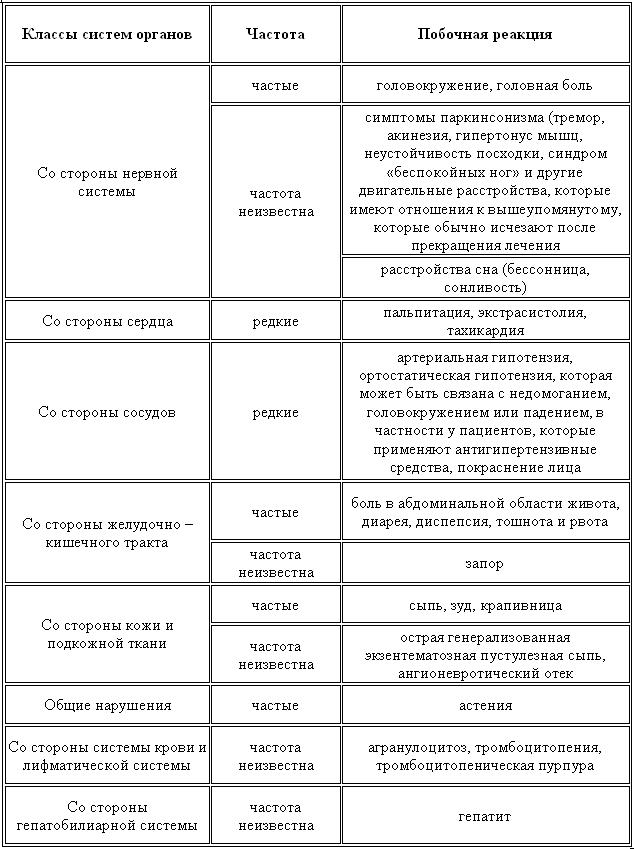 Кортизон: инструкция, стоимость, аналоги, отзывы