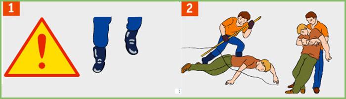 Удар током: первая помощь, последствия после поражения электрическим током