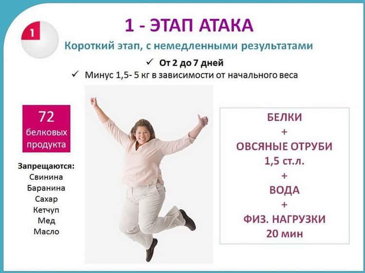 Диета дикуля, меню по дням: примерное меню на неделю для белковой диеты дикуля для похудения