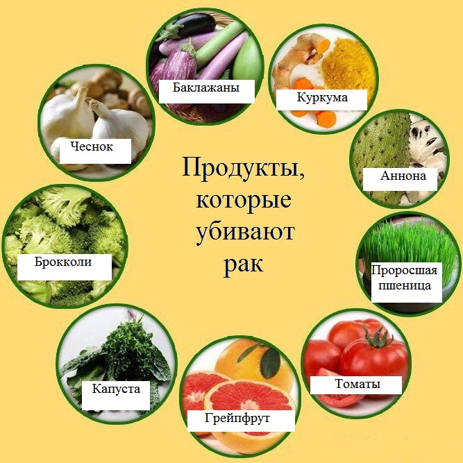 Диета при удалении желудка: разрешенные и запрещенные продукты