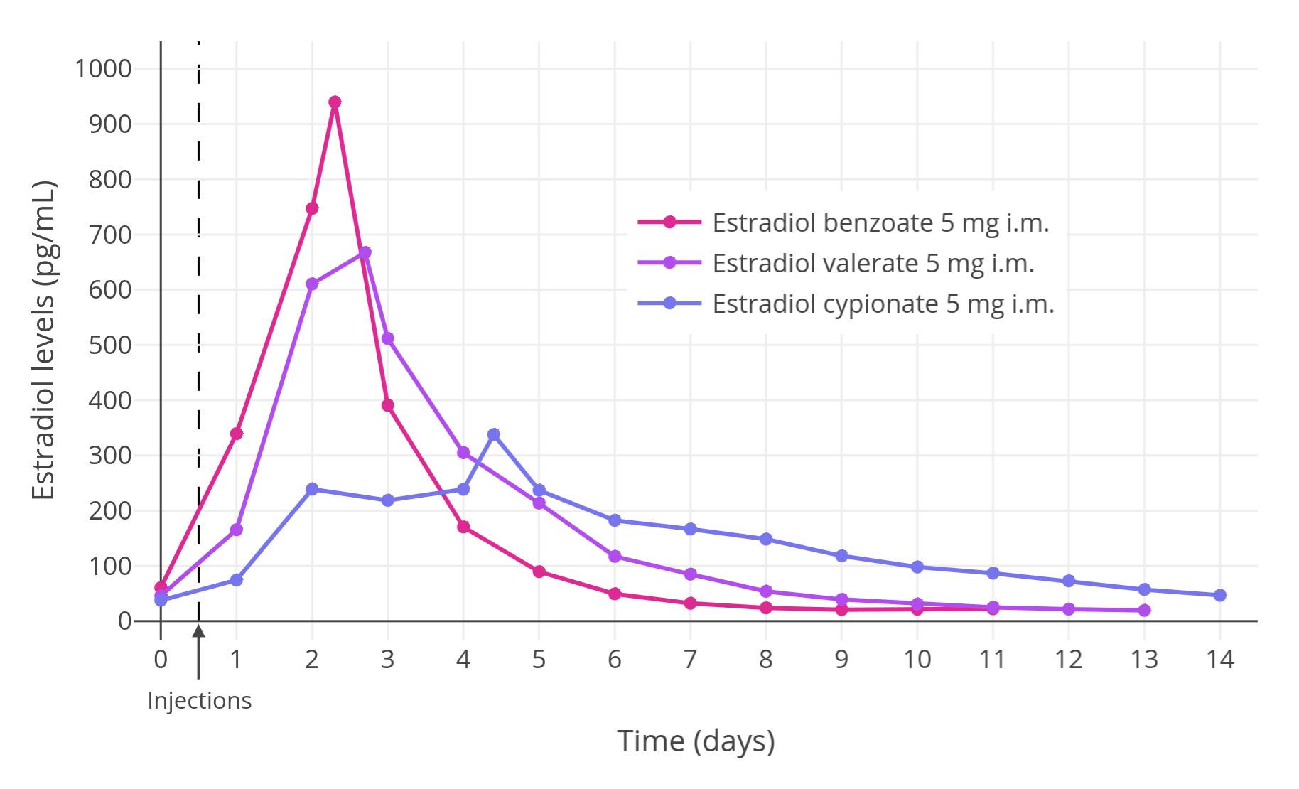 Ципротерон-тева - реальные отзывы принимавших, возможные побочные эффекты и аналоги