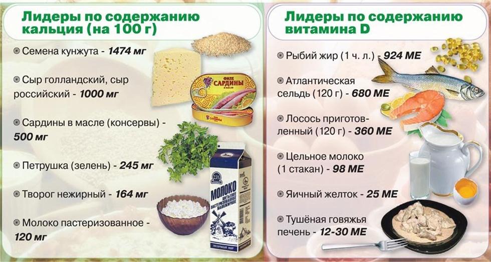 Medweb - кальциевая диета: когда и кому рекомендуется