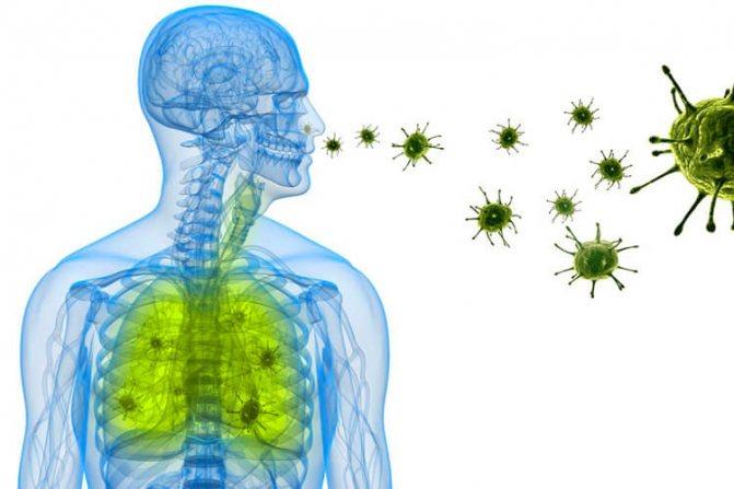 Болит ли спина при воспалении легких