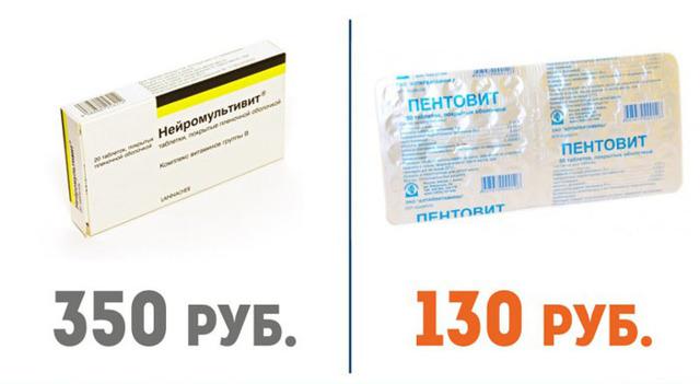 Пентовит: инструкция по применению, аналоги и отзывы, цены в аптеках россии