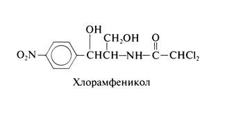 Хлорамфеникол: инструкция по применению, аналоги, цена, отзывы