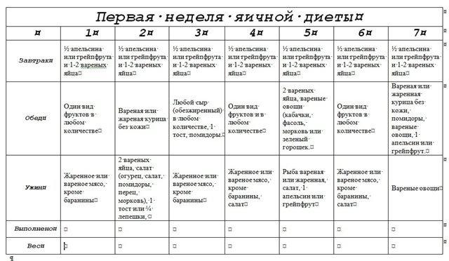 Кремлевская диета: минус 5-6 кг за 8 дней
