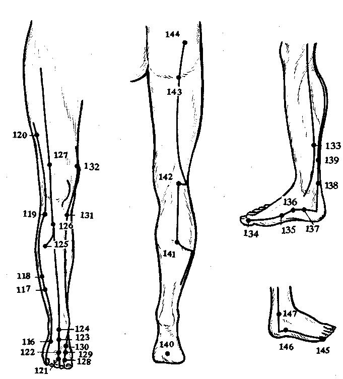Методы лечения пяточной шпоры