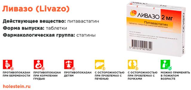 Ливазо: инструкция по применению, аналоги, цена, отзывы