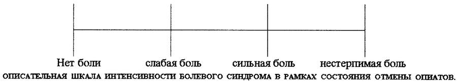 Абстинентный синдром википедия