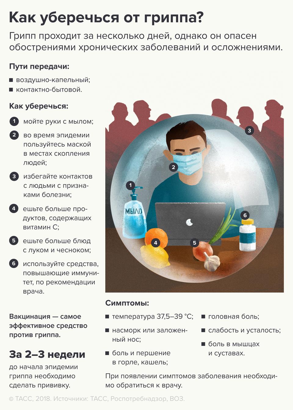 Пневмония у детей: симптомы, формы, лечение. советы врачей. профилактика пневмонии у детей