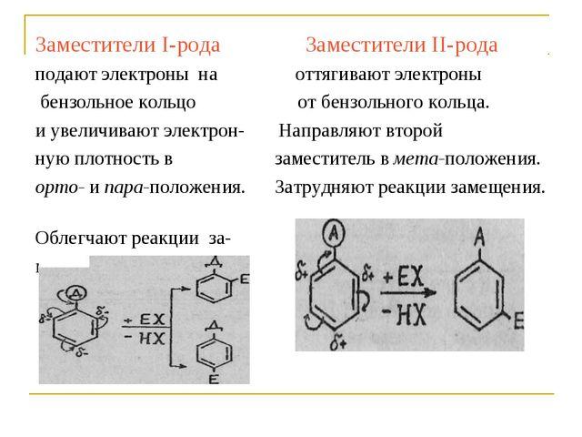 Анилин. свойства анилина.