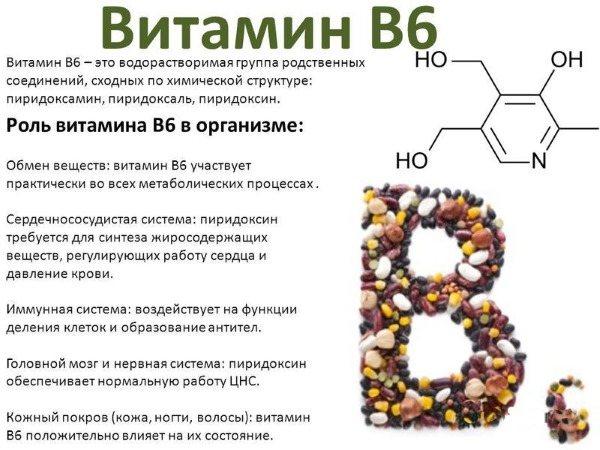 Витамин в6 или пиридоксин для волос: секреты применения для оздоровления шевелюры