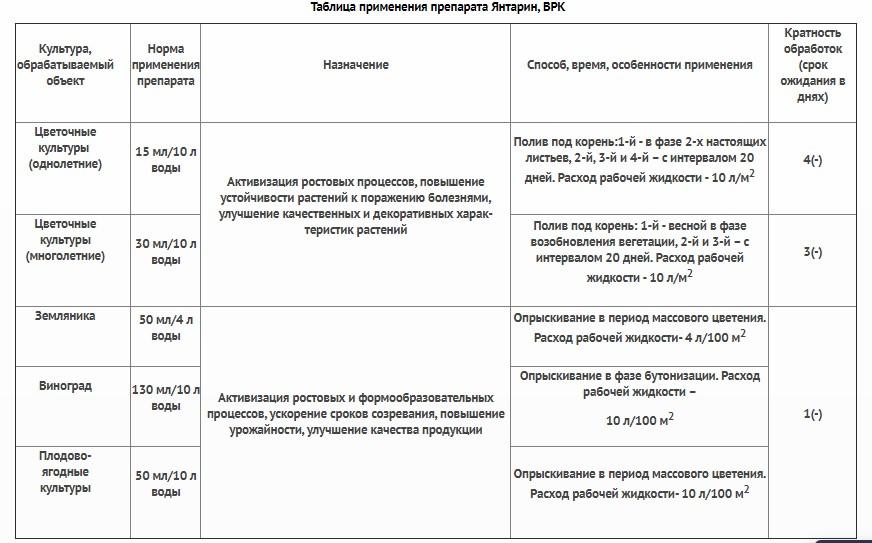 «тиовит джет» (фунгицид + акарицид) – инструкция по применению